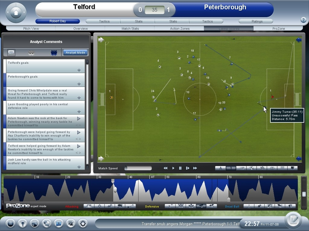 screen1 large hampionship.Manager.2008 RELOADED PC Download